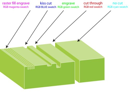 Laser Cutting Guide - WSA wikidot com